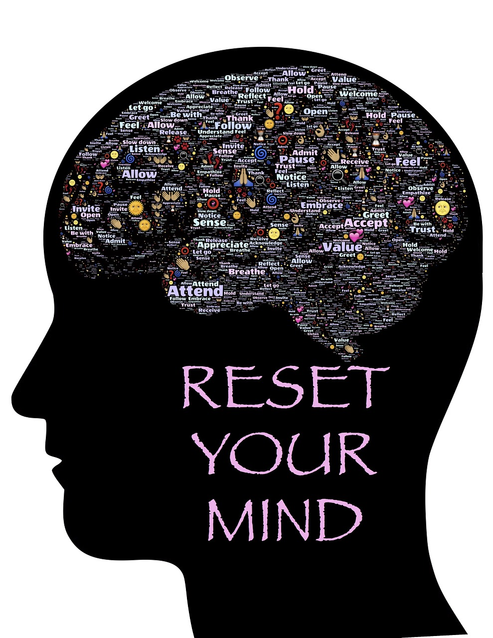 Reset your mind met Mindfulness